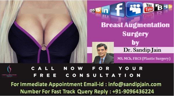 Affordable Breast augmentation Surgery by Dr Sandip Jain in India