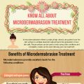 Know all about microdermabrasion treatment