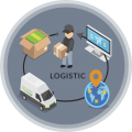 How Much Does On-Demand Logistics App Development Costs