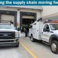 How a Loading Dock System Keeps a Safe and Secure Supply Chain Moving in Jamesburg, NJ?