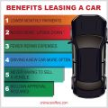 AUTO LEASING ADVANTAGES
